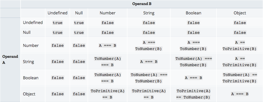 /images/truth-table.png